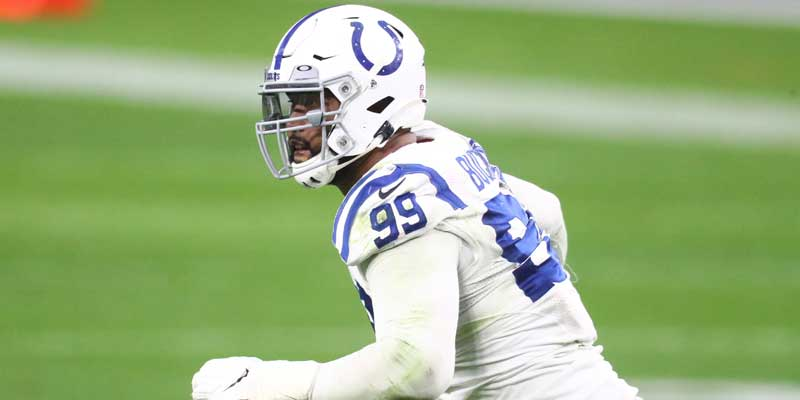 Evaluating the Big Defensive Extensions in 2020